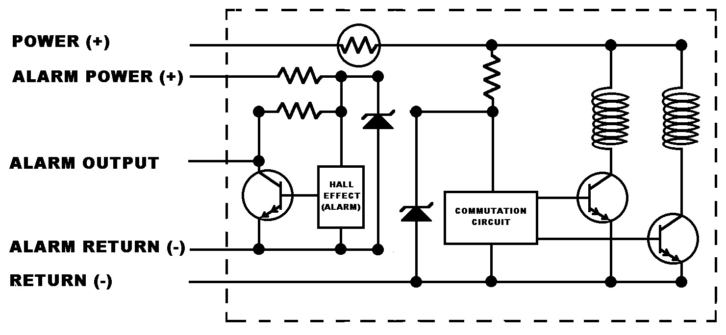 methods of monitoring fan performance